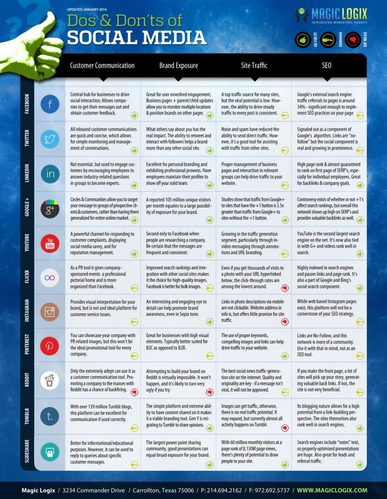 socialmedia-guide-2014-web