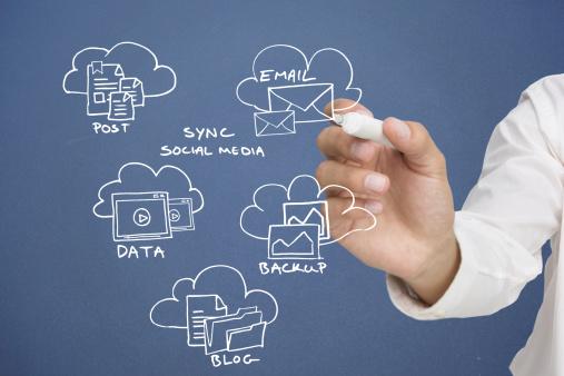 Business Data Backups